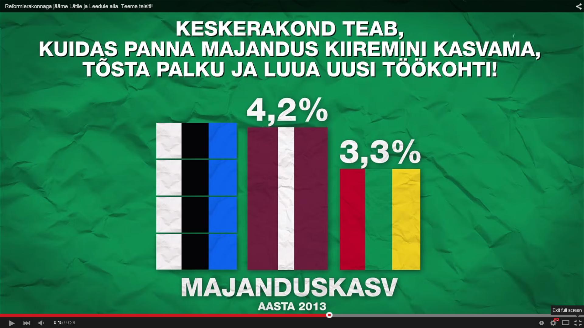 kesk_eesti_vs_lati